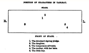 """Diagram of """"Signing the Pledge"""" tableau from """"The Sociable"""""""